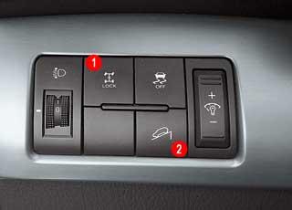 О том, что Sorento не прочь махнуть в сторону от проторенных путей, напоминают кнопки блокировки центральной муфты (1) и активирования системы помощи наспусках (2).