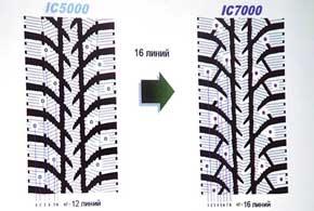 Шипы у новинки расположены нев12 рядов (хотя иэто немало), как прежде, а в16. Поэтому шина быстрее  разгоняется и тормозит.