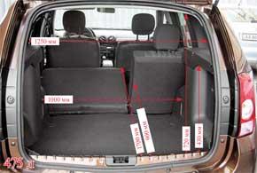 Багажник Renault вместительный, но не без огрехов. При наличии одного пассажира сзади ровного пола не получится. Процессу выгрузки-загрузки мешает выступающий  окрашенный порог.