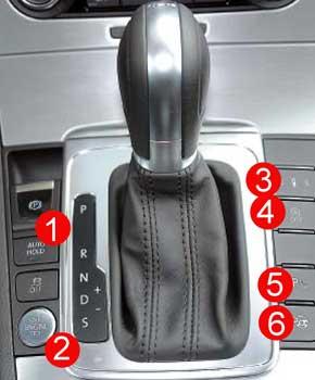 Большинство кнопок управления допоборудованием – возле рычага КП: автоматический ручник (1), кнопка запуска двигателя (2), изменение режимов шасси (3), выключение режима «старт-стоп» (4) и парктроника (5), парк-ассистент (6).