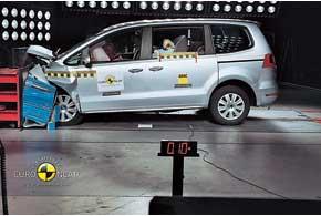 VW Sharan/Seat Alhambra