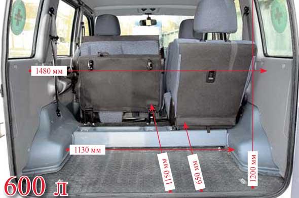 Багажник в600литров достаточно вместителен. Кроме того, его можно увеличить до 1200л. Сиденья здесь складываются очень легко.