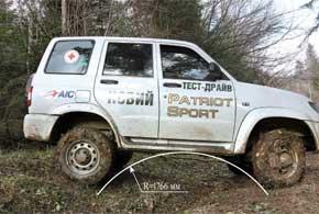 Радиус проходимости «спорта» отличный – 1766мм, ауобычного Patriot– 2328 мм.