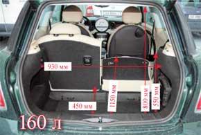 Mini – самый короткий. Поэтому ничего удивительного втом, что вместо багажника у него 160-литровый «бардачок». При складывании спинок дивана  ровного пола не получаем. Хотя погрузочная высота самая маленькая.