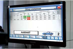 Так выглядят показатели эффективности тормозов нашего автомобиля на летних (слева) изимних арктических (справа) шинах. Запредельные цифры выделяются красным цветом.