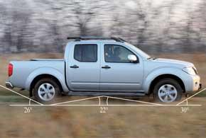 Nissan Navara дарит больше комфорта вежедневной езде прилюбых условиях.