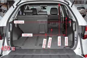 Объем багажного отсека в Renault немного больше, чем у конкурента в5-местном варианте с полностью отодвинутым назад вторым рядом. Кроме того, в Koleos есть лючок, позволяющий перевозить узкие длинномерные грузы.