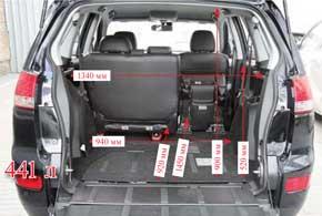 При одинаковом алгоритме открывания (дверь состоит из двух горизонтальных частей), нопри меньшей погрузочной высоте загружать багажник Citroёn тяжелыми вещами проще.