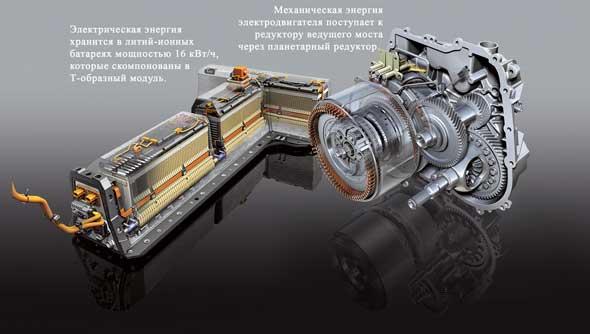 Электрическая энергия хранится в литий-ионных батареях мощностью 16 кВт/ч, которые скомпонованы вТ-образный модуль. Механическая энергия  электродвигателя поступает к редуктору ведущего моста через планетарный редуктор.
