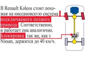 В Renault Koleos стоит похожая на ниссановскую система  подключаемого полного привода. Соответственно, иработает она аналогично.  Блокировка  так же, как у Nissan, держится до 40 км/ч.