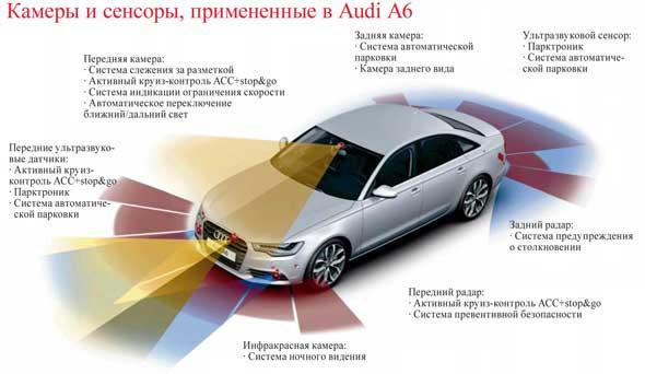 Камеры и сенсоры, примененные в Audi A6