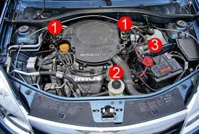 На Sandero ГБО устанавливается на мотор объемом 1,4 литра. Оборудование для впрыска газа полностью вписалось в подкапотное пространство. Газовые форсунки (1), редуктор (2) иэлектронный блок управления (ЭБУ) (3).