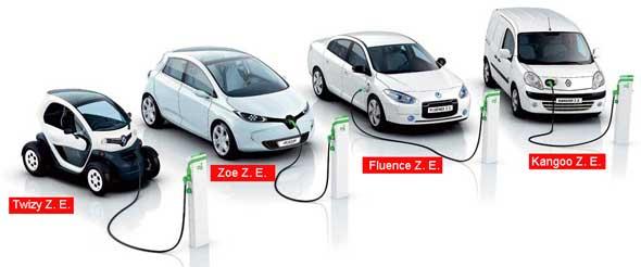 В рамках глобального проекта Eco2 Renault предлагает двигатели, потребляющие сжиженный газ LPG (9 моделей), биоэтанол Е85 (11) и биодизель В30 (8). Кроме того, компания строит электромобили. Twizy Z. E. уже в продаже, а Zoe Z. E. выйдет в ближайшем будущем. Две модели сделаны на основе машин с ДВС – Fluence Z. E. иKangoo Z. E.