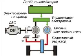 Один электромотор