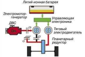 Один электромотор и ДВС