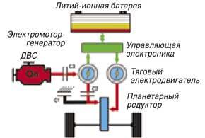 Два электромотора и ДВС