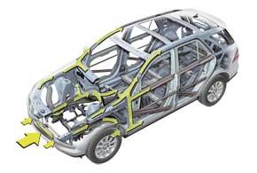 В соответствии с философией безопасности Mercedes-Benz кузов М-класса сделали еще более крепким на случай лобового или тылового удара.