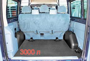 Даже в восьмиместном исполнении места для груза в тестируемом Ford Transit очень много. Пол и стены выполнены из чистящихся материалов. А вот  тыл велюрового дивана  легко запачкать.