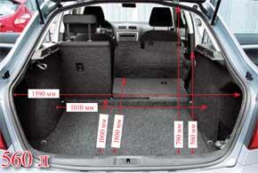 Объем багажника Octavia почти насто литров больше, чем у конкурента, апогрузочная высота в обеих машинах одинакова– 740 мм.