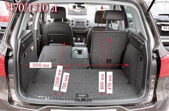 Багажник Tiguan очень функционален. При сложенных сиденьях пол ровный, длина грузовой площадки – 2,5 метра.