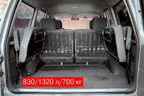 Toyota Land Cruiser 80