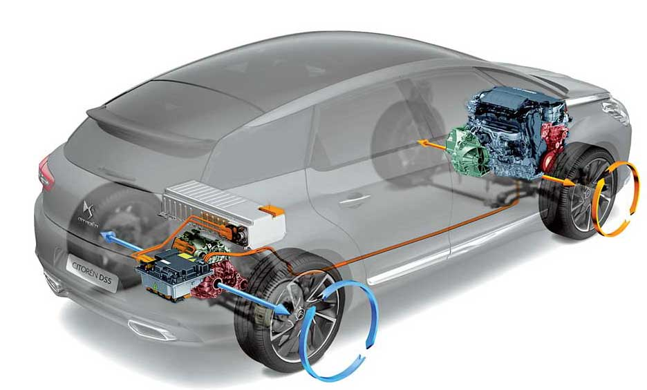 hybrid or electric which motor turns the A hybrid car is like two cars in one: it has a conventional gasoline (petrol) engine for fast freeway driving and an electric motor for more economic, pollution-free travel (or idling) in different designs, the wheels are driven by the engine, the motor, or both together.