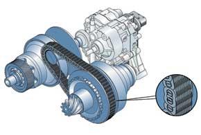 Вариатор (он же CVT) с парой шкивов переменного диаметра отличается от коробки передач с валами и шестернями бесступенчатым изменением передаточного числа и, как следствие, – возможностью постоянно удерживать обороты двигателя в наиболее оптимальном диапазоне. Как правило, вариатор легче и проще классической АКП с гидромеханикой.