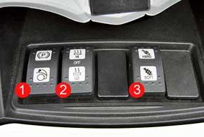 Обширный набор стандартных опций. Пользуемся электромеханическим ручником и дистанционно открываем носовой багажник (1), обогреваем ручки (2) и меняем жесткость и высоту задней подвески (3).