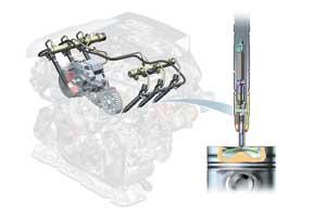 Технология Common Rail реализована вовсем семействе мотров VW TDI – от3-до 6-цилиндровых.