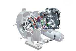 В качестве нагнетателя воздуха в цилиндры в двигателе 2,0 TDI применен турбонагнетатель с изменяемой геометрией. Регулируемые направляющие лопатки дают возможность управлять потоком отработавших газов, направляемым на колесо турбины.
