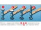Молотки с квадратными бойками (1, 2, 3) применяются для выправления углов и ребер, с точечными (4) – для отдельных вмятин.