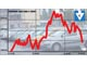 Изменение курса евро к гривне