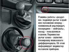 Chevrolet Niva. Режимы работы «раздатки»: подвинул рычаг в крайнее положение вперед – пониженный ряд передач, посередине – «нейтраль», назад – повышенные ступени. Переместил рычаг влево – включил блокировку межосевого дифференциала. Об этом информирует индикатор на панели приборов.
