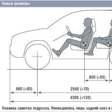 Toyota RAV4. Новые размеры