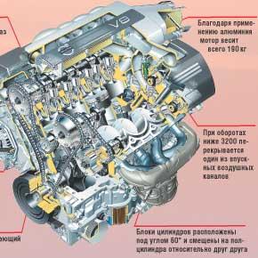 Volvo XC90 V8. Конструктивные особенности V8
