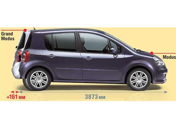 Renault Grand Modus/Modus