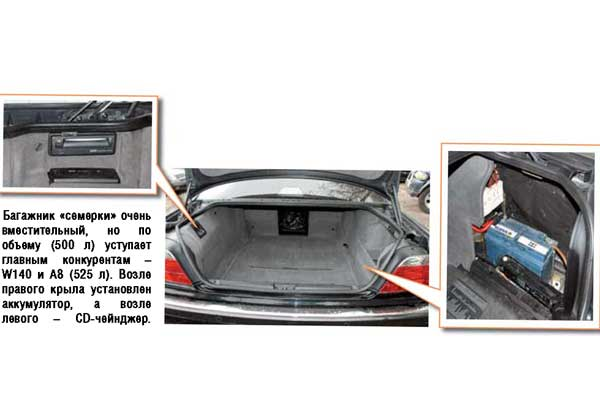 Багажник «семерки» очень вместительный, но по объему (500 л) уступает главным конкурентам – W140 и А8 (525л). Возле правого крыла установлен аккумулятор, авозле левого – CD-чейнджер.