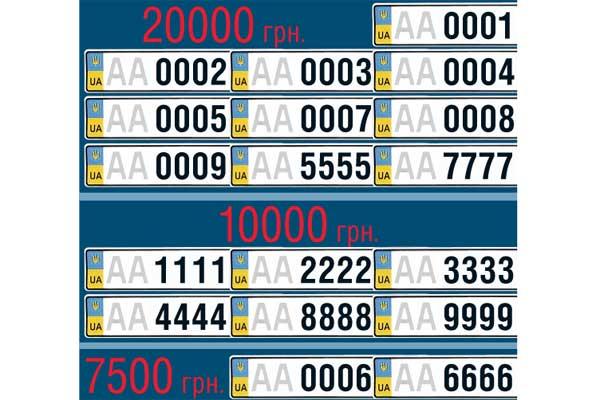 ГАИ приняла решение официально продавать номерные знаки с комбинацией из трех-четырех одинаковых цифр. Соответствующий Приказ Министерства внутренних дел Украины от 29 октября 2007 г. зарегистрирован в Министерстве юстиции 26.11.2007.