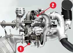 Для эффективной работы турбонаддува на низких оборотах применяют двухтурбинную схему— с большим (1) и маленьким (2) турбокомпрессорами.