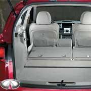 Acura RDX. Самый большой багажник уAcura(815 л), a самый маленький– у Infiniti (476 л).