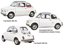 Fiat Abarth 595 SS, Fiat Abarth 695 SS Competizione (Аsseto Сorsa), Fiat Abarth 695 SS