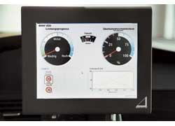 Монитор на центральной консоли прототипа сообщает водителю прогноз мощности (слева) и потенциал для вероятного обгона.