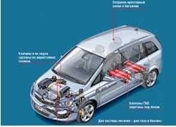 С 2002 года концерн GM предлагает версии легковых автомобилей, снабженных газобаллонным оборудованием.