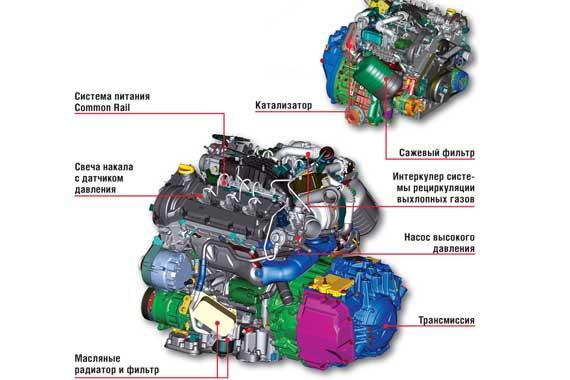 Главная задача для создателей дизельных моторов – снижение токсичности отработавших газов. Одним из путей ее решения стала установка в каждой из камер сгорания датчика давления в цилиндре.