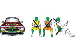 Citroёn Berlingo. Защита пассажиров и пешеходов