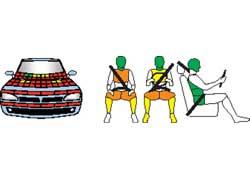 Volkswagen T5. Защита пассажиров и пешеходов