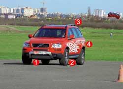 От обычного V8 версию Sport отличают накладки на бамперах (1) и порогах (2), цвет рейлингов (3), окрашенные в цвет кузова расширители колесных арок (4).