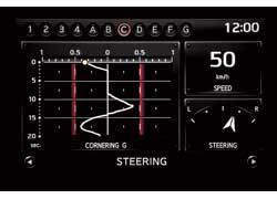 Основной прибор на щитке – тахометр. Показания скорости на нем хорошо читаются. На крупном мониторе центральной консоли информацию, в том числе и о скорости, можно выводить в самых разных вариантах.