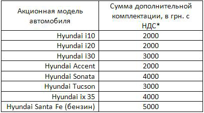 Hyundai_tabl_1