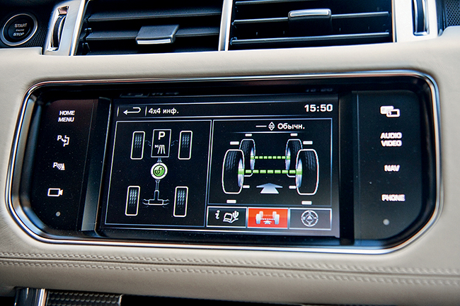 Тест-драйв Range Rover Sport Autobiography 3.0 V6 Supercharged